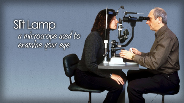 Eye Procedures Slit Lamp Microscope